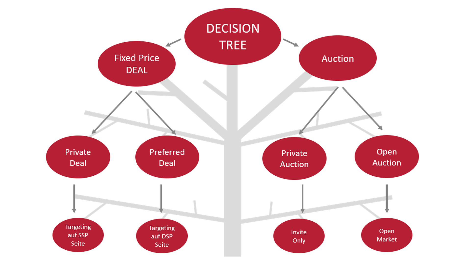 decision-tree_.PNG