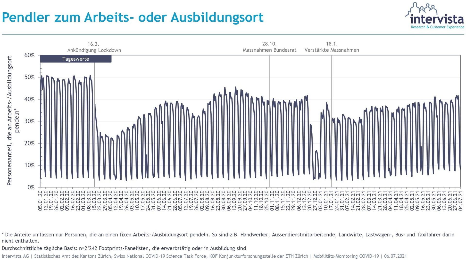 Report_Mobilitäts-Monitoring_Covid-19_page-0017.jpg